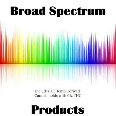 Broad Spectrum CBD Products